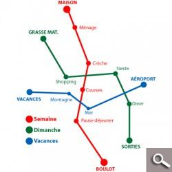Sticker Ligne M'tro-Boulot